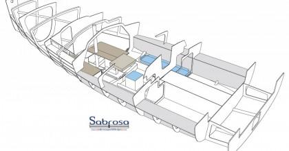 Sabrosa Class40 MK1